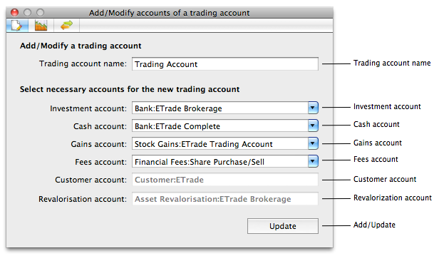 You Can Change The Trading Account Name And Alter Set Of Standard Accounts Necessary To Operate Such Investment
